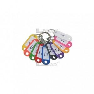 Identyfikator 1-stronny kolorowy do kluczy drzwiowych